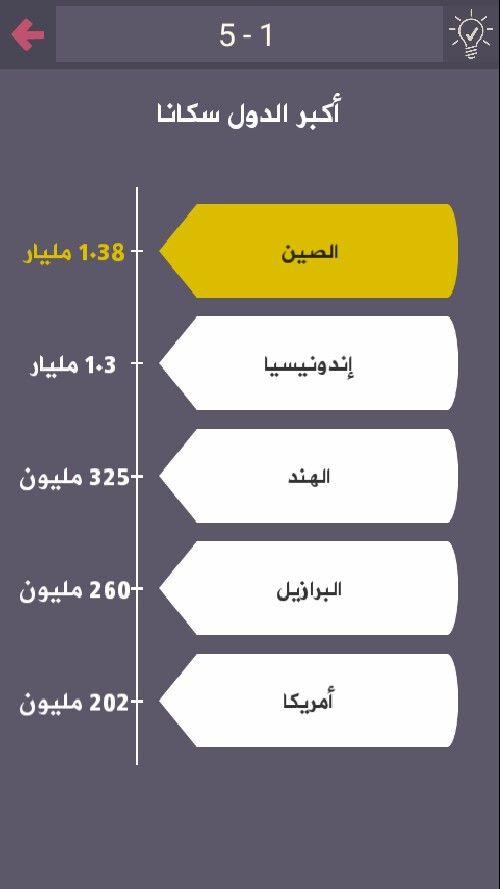 Pin By حساب مغلق On لعبه Chart Bar Chart