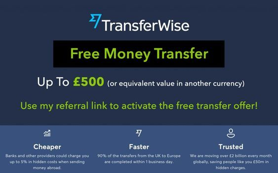 Transferwise Free Transfer Coupon
