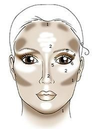 How to contour your face with makeup.  makes a huge diff! you can optical illusion the heck out of your face