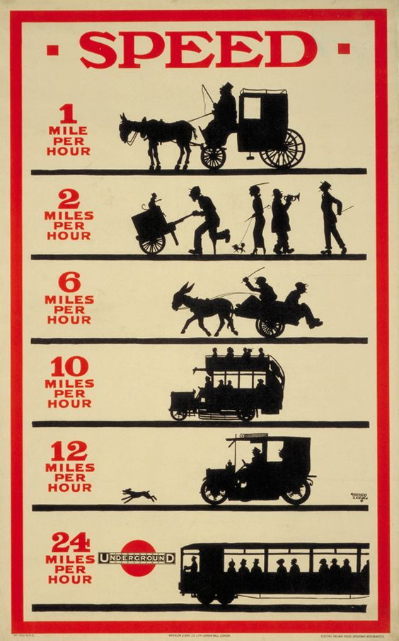 Speed, by Alfred Leete from 1915 reminds passengers of the dizzying speeds possible on the Tube