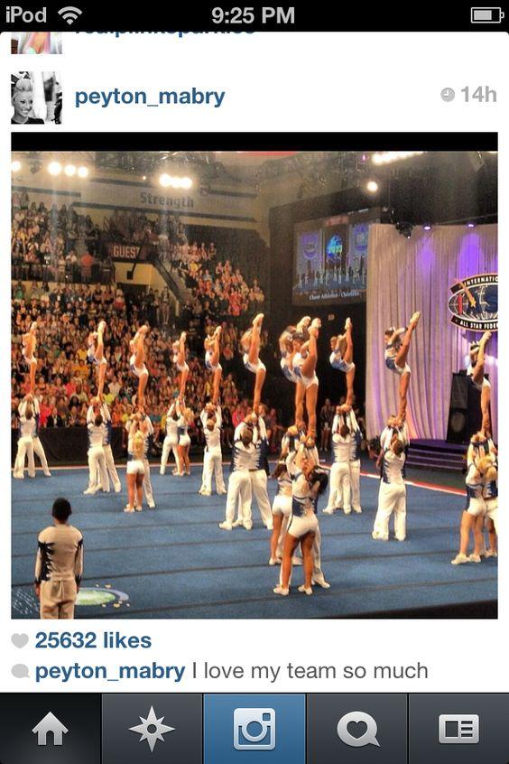 CA Cheetahs Worlds 2013!