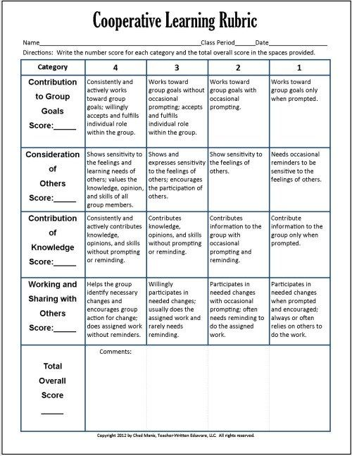 Growth Mindset- Effective Effort Rubric Teaching Pinterest - peer evaluation form sample