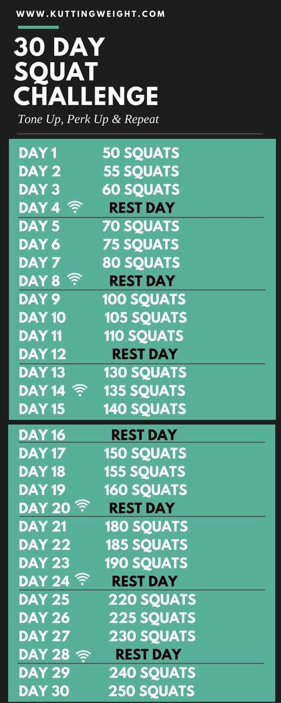 """Start this year on the right foot. Jump-start your fitness exercises with a challenge.  Try our 30 Day Squat Challenge. """"Tone Up, Perk Up & Repeat #KWChallenge   For more exercises, tips and motivation visit kuttingweight.com  30 Day Squat Challenge Fitness Workout - 30 Day Fitness Challenges"""