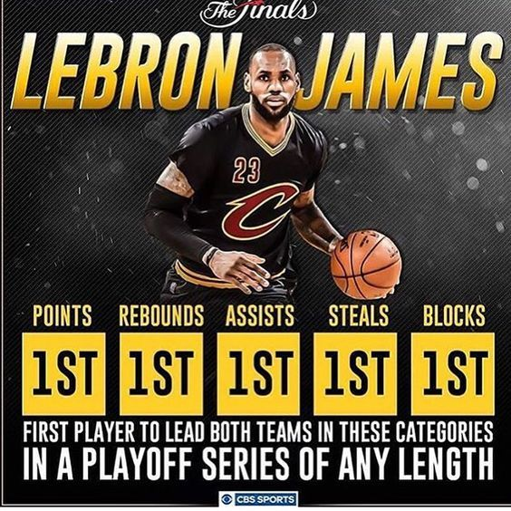 Lebron James lead all players in all stats