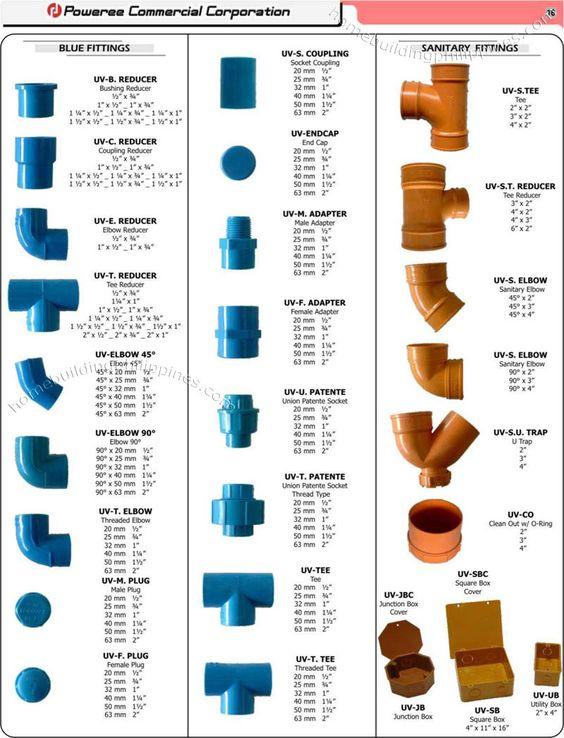 Plumbing Pipe Fittings Pvc Plumbing Sanitary Fittings
