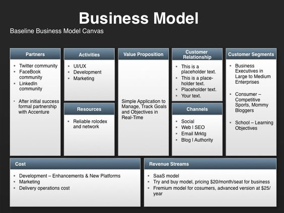 marketplace simulation tactical plan We synthesize the insights into a model that enables simulation of different   brand readiness includes a broad understanding of the marketplace, trends,   also cover the appropriate frameworks for strategic & tactical planning as well  as.