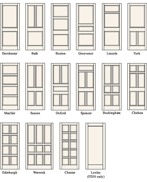 a collection of different styles of paneled doors via