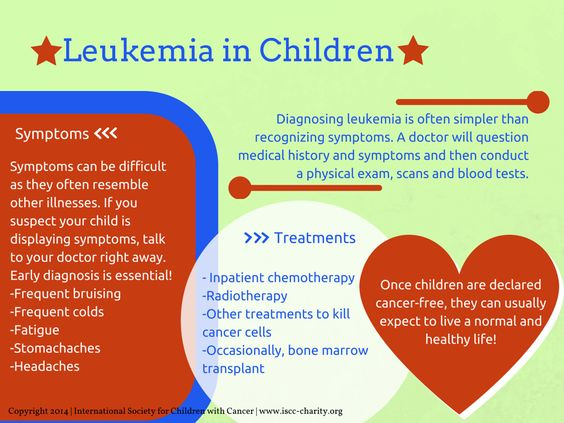 Leukemia-in-Children-by-the-International-Society-for-Children-with-Cancer #infographic