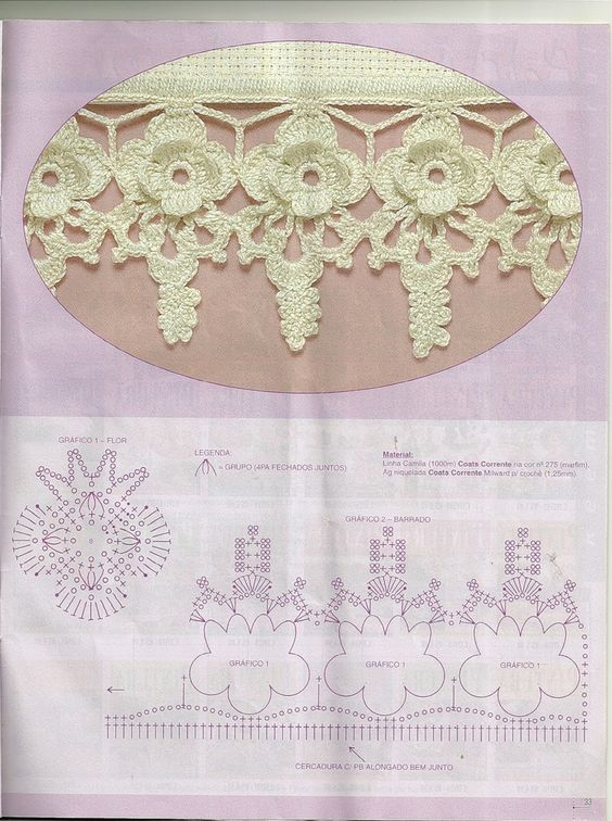crochet edging -Many edgings and other patterns: