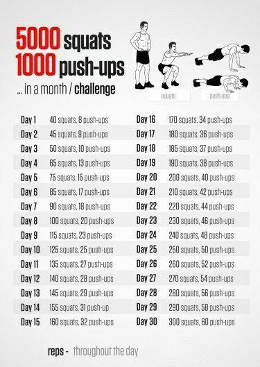 10 Pushups A Day For 30 Days Results