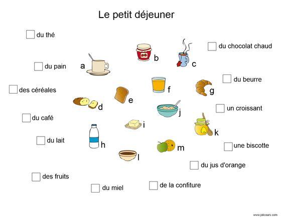 Śniadanie - ćwiczenie 7 - Francuski przy kawie