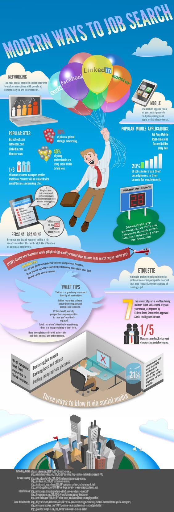 Modern Ways to Job Search - Infografik