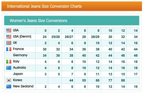 Corset Size Chart Jeans Charts And Jeans