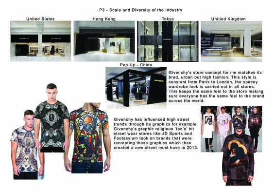 P3  Scale and Diversity of the Industry Givenchy Store