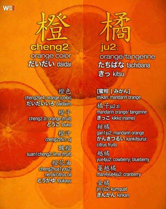 #CWord #JWord 橙色cheng2se4: orange (color) [だいだいいろ daidaiiro]  橘ju2: orange/tangerine [たちばな tachibana; きっkitsu]