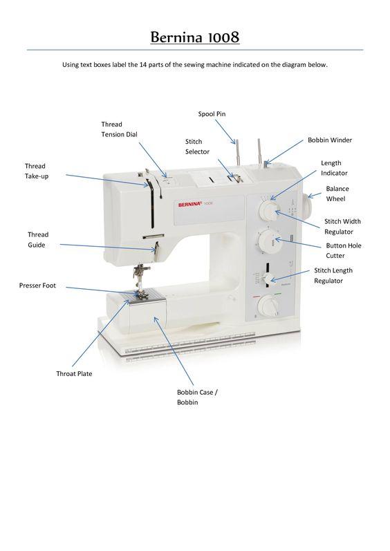 bernina sewing machine parts
