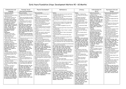 REVISED EYFS Development matters 40-60 months on one page.doc