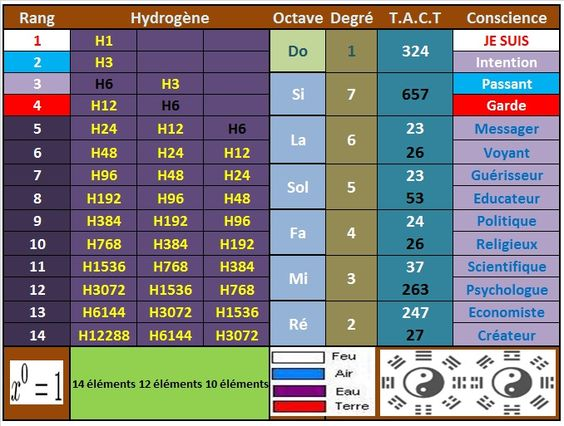 table_hydro_a16.jpg