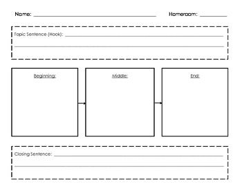 Writing Process – Graphic Organizer