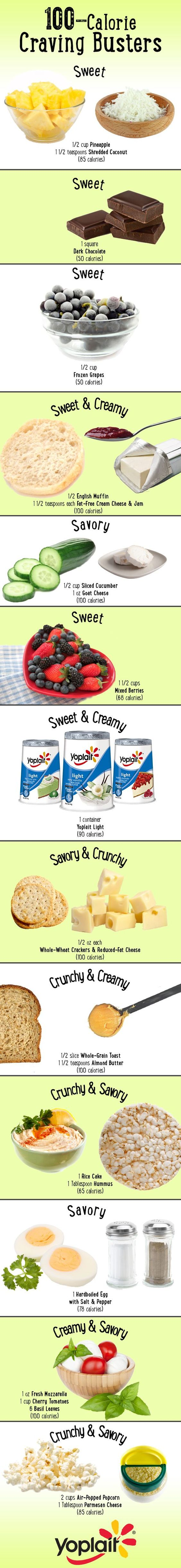 Satisfy Any Craving for Less than 100 Calories | via @SparkPeople #food #diet #treat