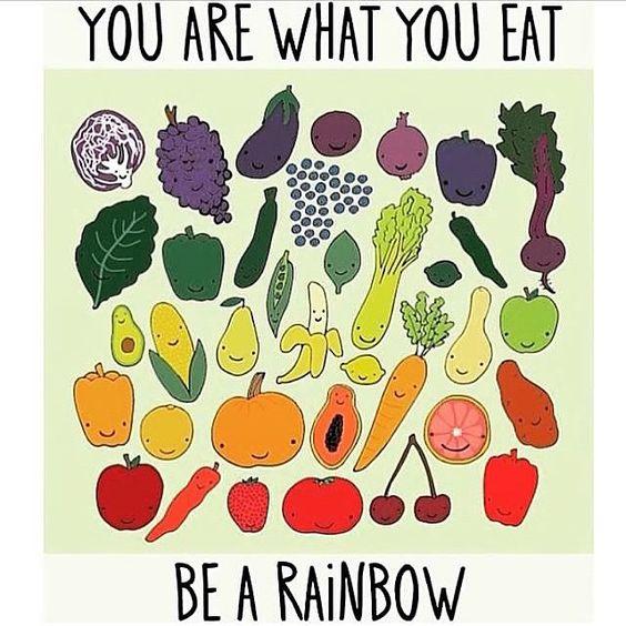 Goals #holistic #healing #nutrition #nature #vegan #vegeterian #rawvegan #fruits #vegetables #raw #organic #nongmo #healthyeating #fitness #body #mind #soul #yogi #greenjuice #smoothie #medicine #happiness #rainbow #goals