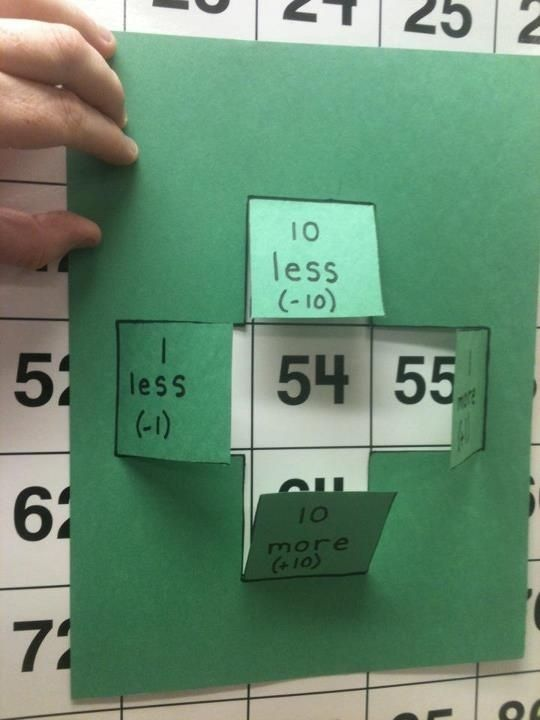 1 more, 1 less, 10 more, 10 less Cool idea- math center by carlani