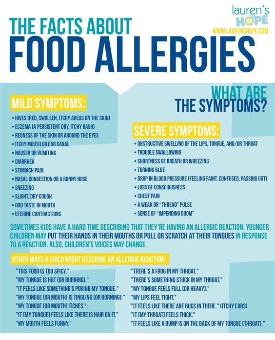 Facts about food allergy symptoms. #Noshrimpforme #foodallergies