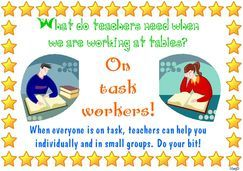 Poster about 'on task workers' (word doc)