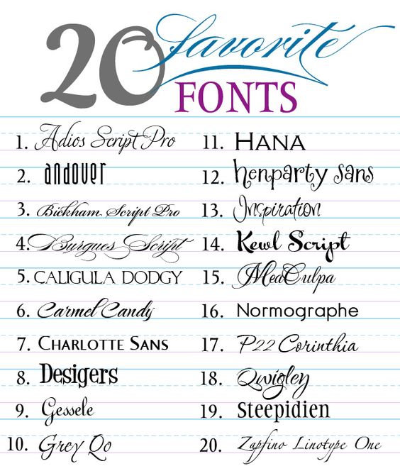 "20 ""favorite"" fonts"