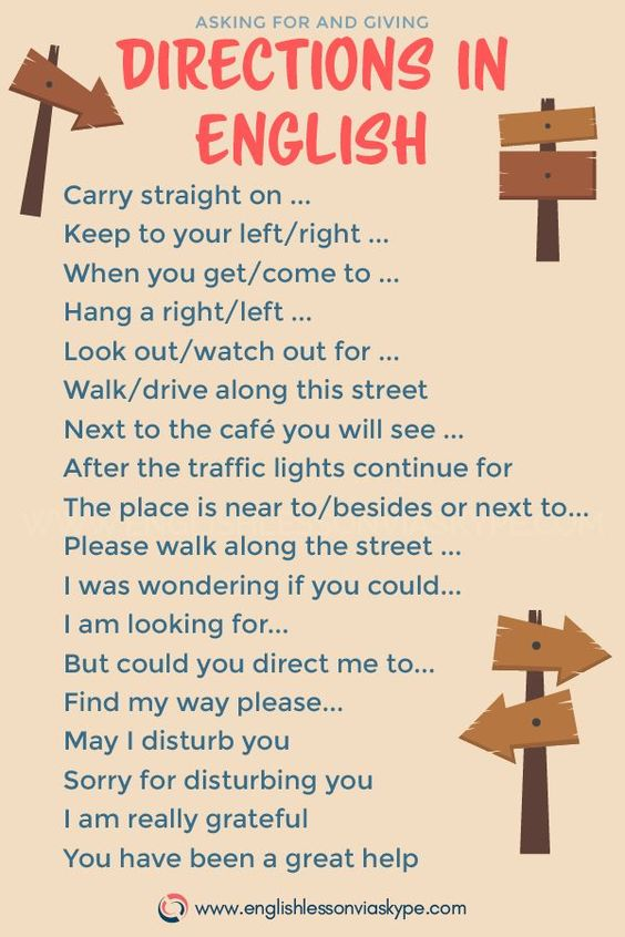 How to ask for and give directions in English. Improve English speaking skills #learnenglish #ingles #englishlanguage #inglesprof