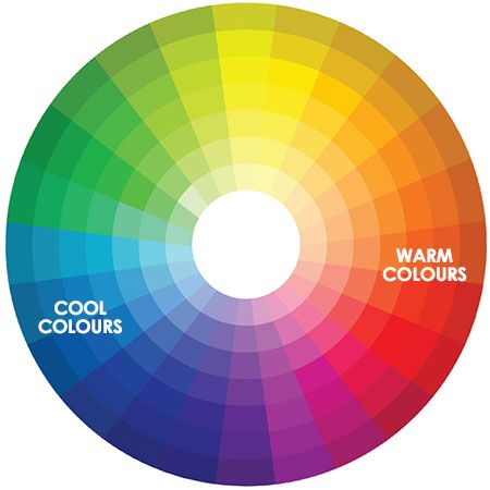 Warm or Cool Colours - Warm colours are from the red spectrum of a colour wheel, and cool colours are from the blue spectrum of a colour wheel.