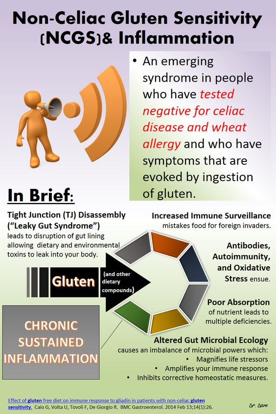 how to know if you re celiac