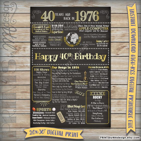 40th Birthday 1976 Chalkboard Poster Sign by PRINTSbyMAdesign