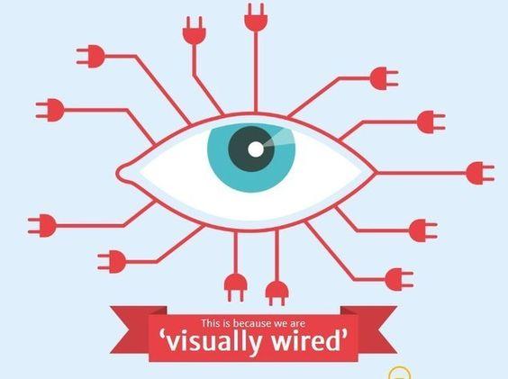 Overdose de mots sur Internet: notre cerveau préfère les images