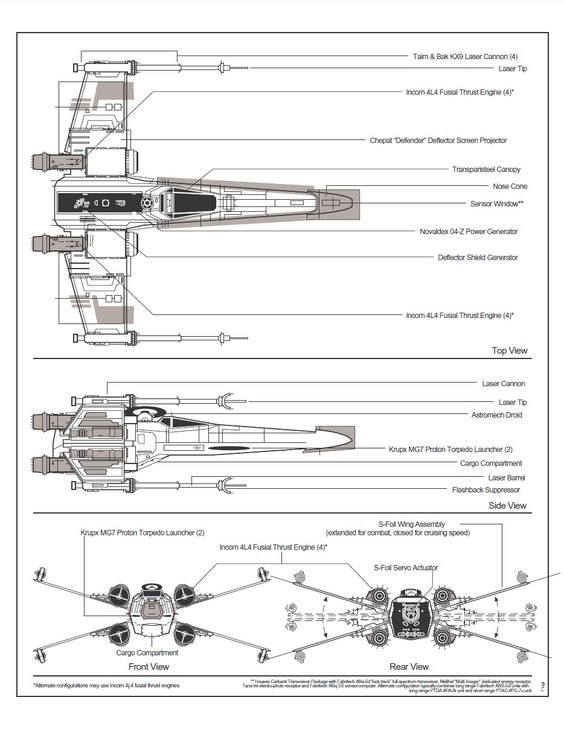 x wing schematic shirt the wiring diagram x wing schematic note failure to install the flashback schematic