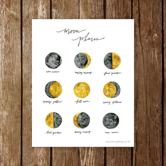 Moon Phases | Watercolor Art Print | Infographic Moon Chart | Wall Decor | Hand Lettering | 8x10 | 11x14