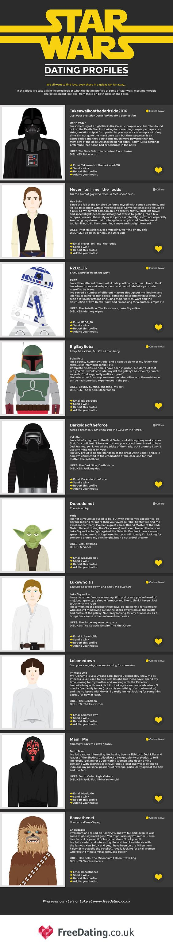 Star Wars Dating Profiles | By: Freedating.co.uk (via MakeUseOf) | #starwars #starwarshumor #infographic