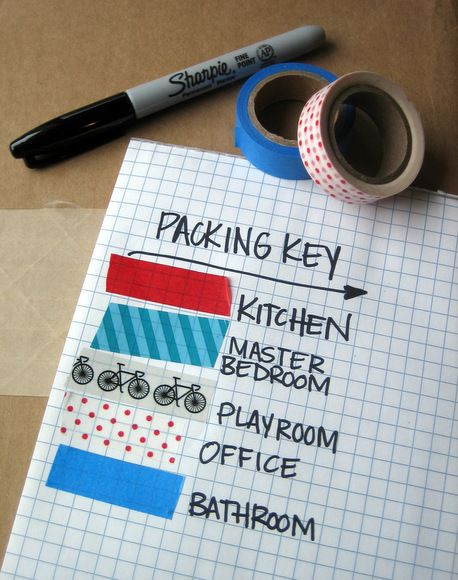 Moving Soon? Read This! - DIY Playbook: