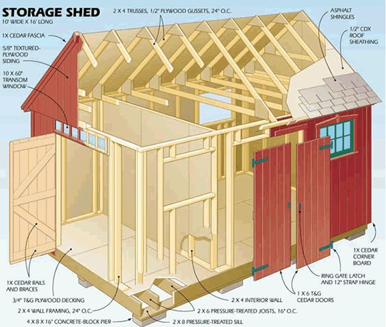 Building Amazing Outdoor Sheds The Faster and Easier Way With My *Step-By-Step* Plans With Easy-To-Follow Blueprints and Detailed Illustrations