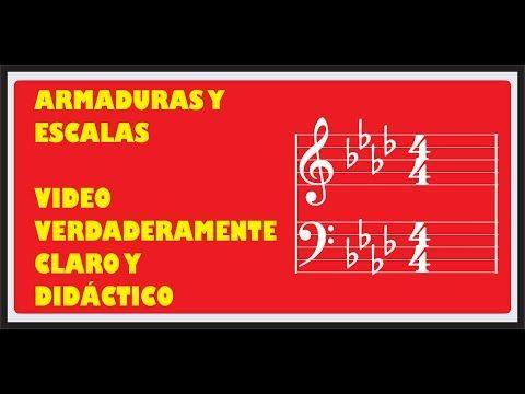 Tutoriales Academia Mundo De La Musica