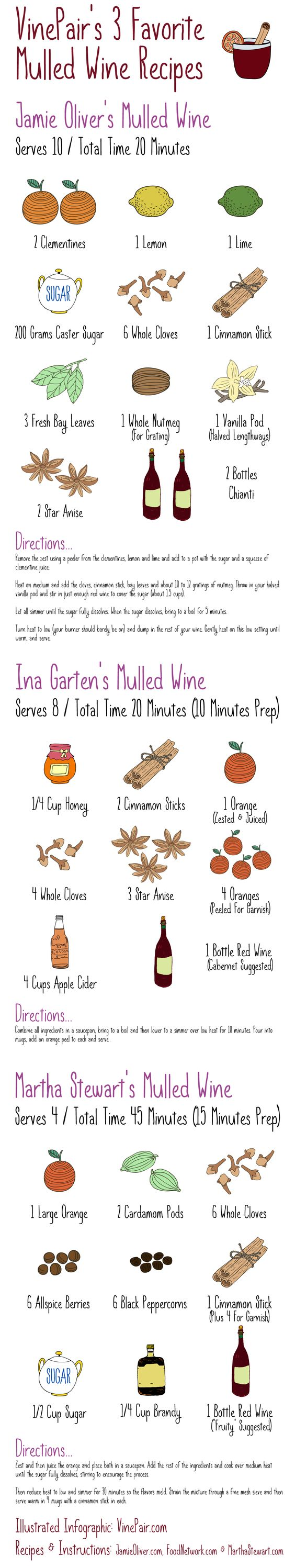 3 Of Our Favorite Mulled Wine Recipes Infographic