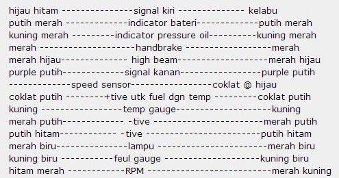 12 best kelisa images on pinterest besihitam autoparts diagramwiring meter mira l200s ke kancil 850660 asfbconference2016 Images