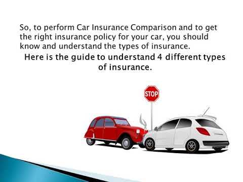Pin By Ensurance Compare On Car Insurance Car Insurance