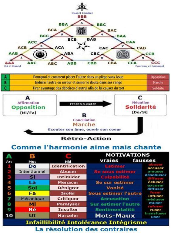Forum et Accords toltèques Ba5b7c8c1dab786416617b7fd8a9ef68