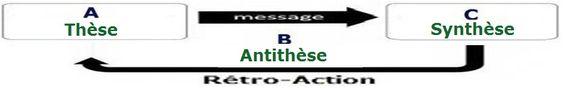 l'Athéisme de raison  on en parle Ba67a4577bb62cfce8f3caf4b168af54