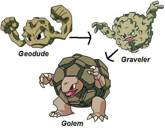 Geodude Evolution | Pokèmon | Pinterest | Evolution