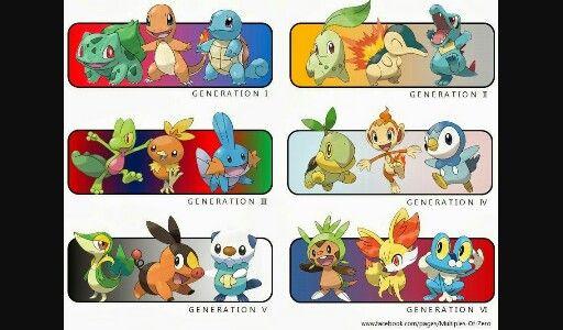 All the starter pokemon