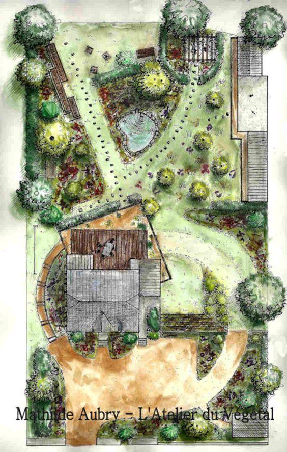 Dessin plan de jardin couleur plan de jardin pinterest for Plan de jardin