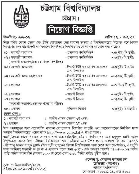 University of Chittagong Job Circular 2017 University Jobs - auditor job description