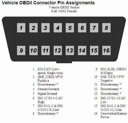 obd2 wire diagram | obd2 download wirning diagrams, Wiring diagram